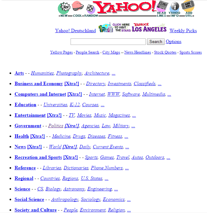 Yahoo had a search option, but also gave prominence to its directory. Much like a telephone directory or book index, it sorted sites by category and was maintained by the site itself. (ww2.yahoo.com [The Internet Archive, captured 17 October 1996].
